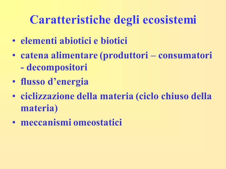 Caratteristiche degli ecosistemi elementi abiotici e biotici catena alimentare (produttori – consumatori - decompositori flusso d'energia ciclizzazion