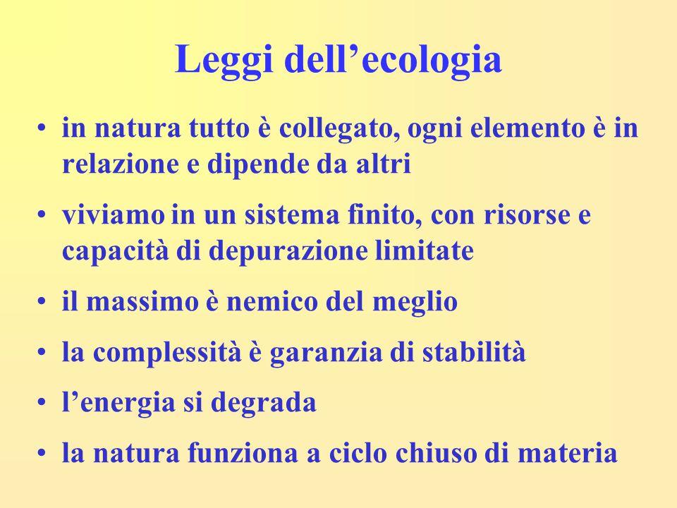Leggi dell'ecologia in natura tutto è collegato, ogni elemento è in relazione e dipende da altri viviamo in un sistema finito, con risorse e capacità