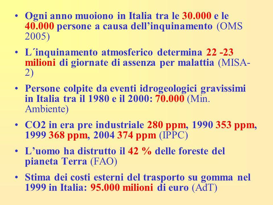 Ogni anno muoiono in Italia tra le 30.000 e le 40.000 persone a causa dell'inquinamento (OMS 2005) L´inquinamento atmosferico determina 22 -23 milioni
