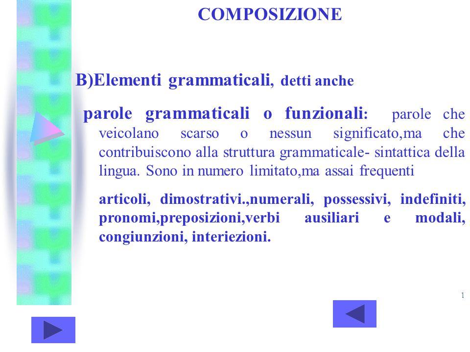 COMPOSIZIONE B)Elementi grammaticali, detti anche parole grammaticali o funzionali : parole che veicolano scarso o nessun significato,ma che contribui