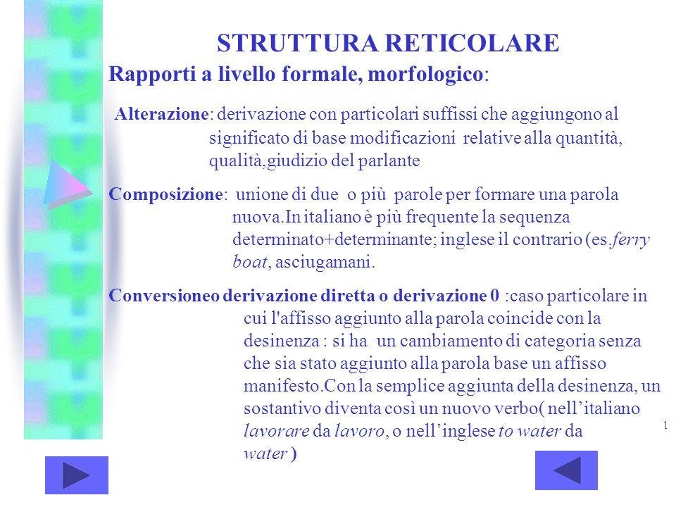 STRUTTURA RETICOLARE Rapporti a livello formale, morfologico: Alterazione: derivazione con particolari suffissi che aggiungono al significato di base