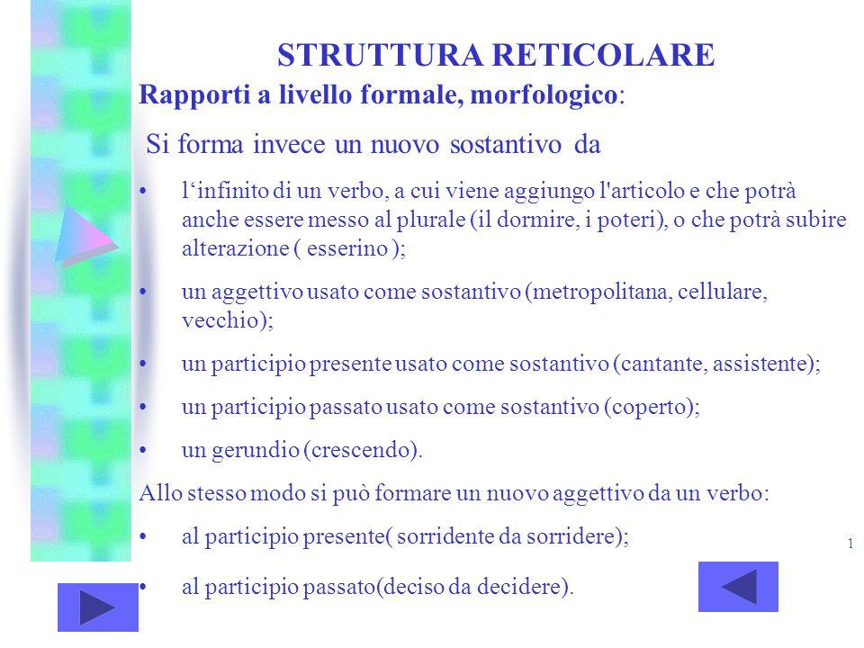 STRUTTURA RETICOLARE Rapporti a livello formale, morfologico: Si forma invece un nuovo sostantivo da l'infinito di un verbo, a cui viene aggiungo l'ar