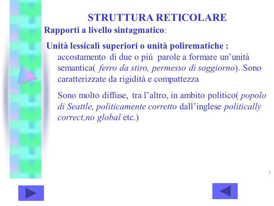 STRUTTURA RETICOLARE Rapporti a livello sintagmatico: Unità lessicali superiori o unità polirematiche : accostamento di due o più parole a formare un'