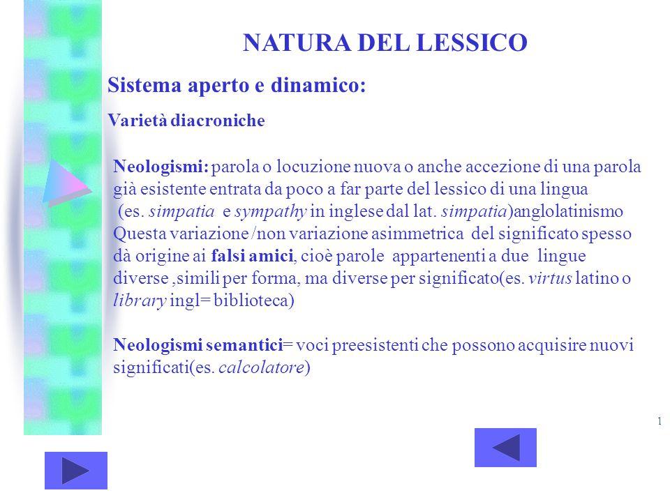 NATURA DEL LESSICO Sistema aperto e dinamico: Varietà diacroniche Neologismi: parola o locuzione nuova o anche accezione di una parola già esistente e