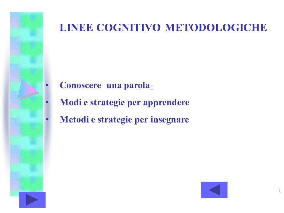 LINEE COGNITIVO METODOLOGICHE Conoscere una parola-- Modi e strategie per apprendere Metodi e strategie per insegnare
