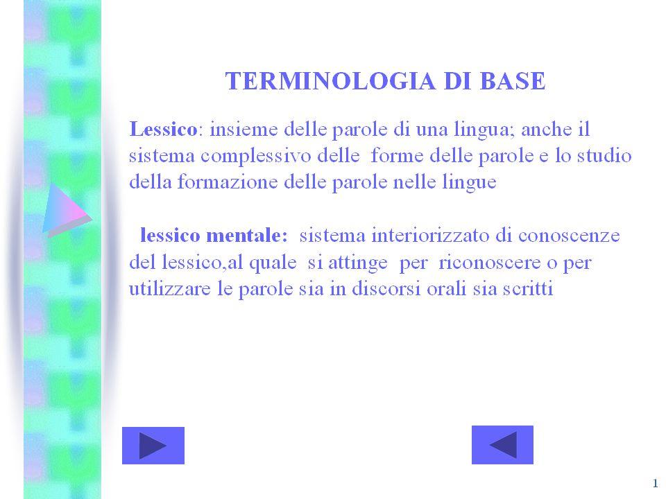 NATURA DEL LESSICO Sistema aperto e dinamico: Varietà diacroniche Neologismi: parola o locuzione nuova o anche accezione di una parola già esistente entrata da poco a far parte del lessico di una lingua (es.