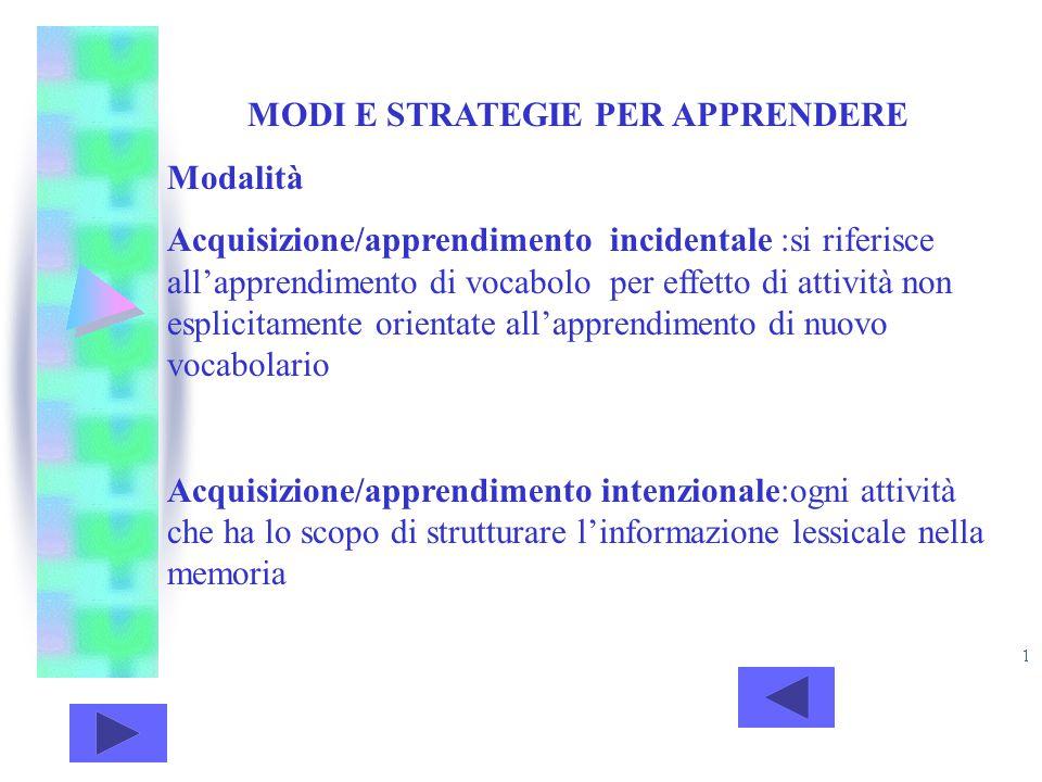 MODI E STRATEGIE PER APPRENDERE Modalità Acquisizione/apprendimento incidentale :si riferisce all'apprendimento di vocabolo per effetto di attività no