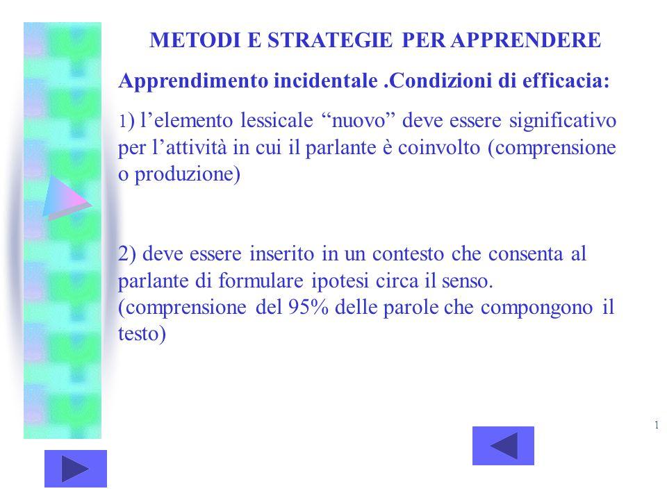 """METODI E STRATEGIE PER APPRENDERE Apprendimento incidentale.Condizioni di efficacia: 1 ) l'elemento lessicale """"nuovo"""" deve essere significativo per l'"""