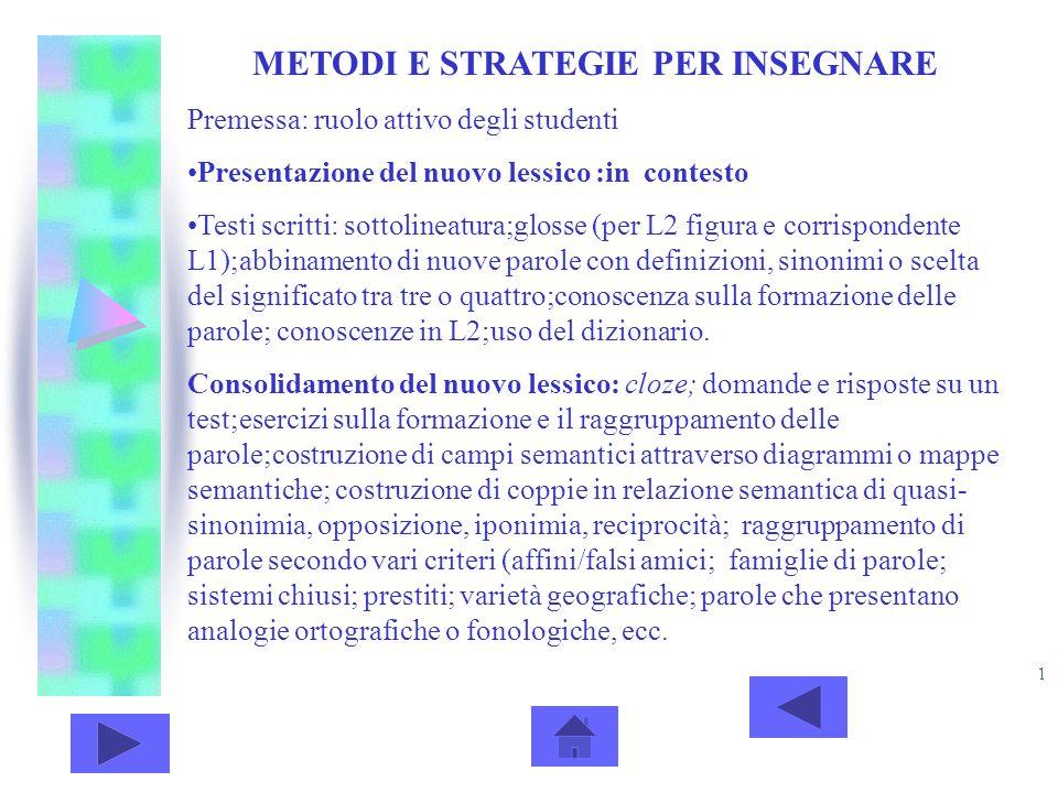 METODI E STRATEGIE PER INSEGNARE Premessa: ruolo attivo degli studenti Presentazione del nuovo lessico :in contesto Testi scritti: sottolineatura;glos