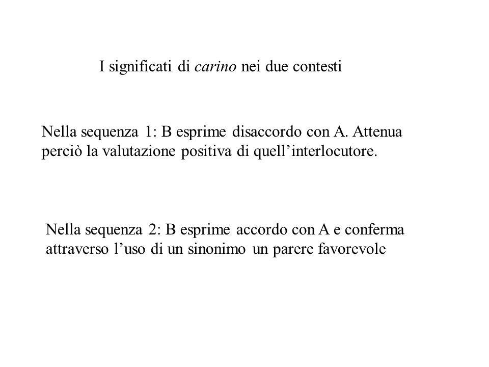 Nella sequenza 2: B esprime accordo con A e conferma attraverso l'uso di un sinonimo un parere favorevole Nella sequenza 1: B esprime disaccordo con A