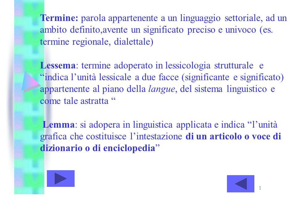 Termine: parola appartenente a un linguaggio settoriale, ad un ambito definito,avente un significato preciso e univoco (es. termine regionale, dialett