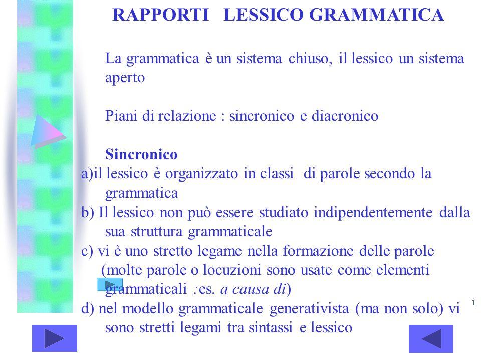 RAPPORTI LESSICO GRAMMATICA La grammatica è un sistema chiuso, il lessico un sistema aperto Piani di relazione : sincronico e diacronico Sincronico a)