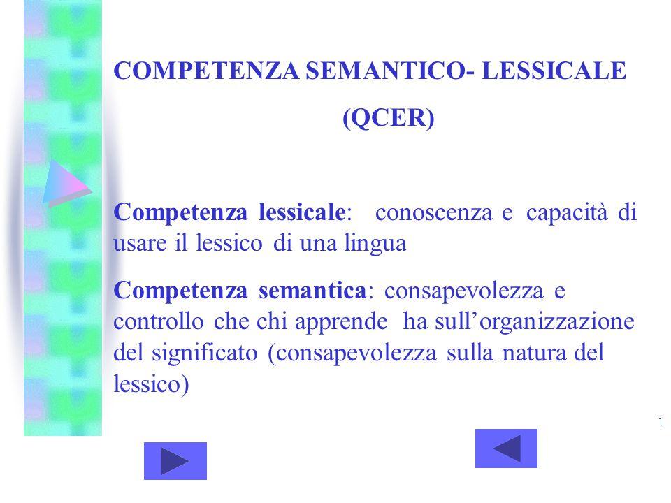 COMPETENZA SEMANTICO- LESSICALE (QCER) Competenza lessicale: conoscenza e capacità di usare il lessico di una lingua Competenza semantica: consapevole