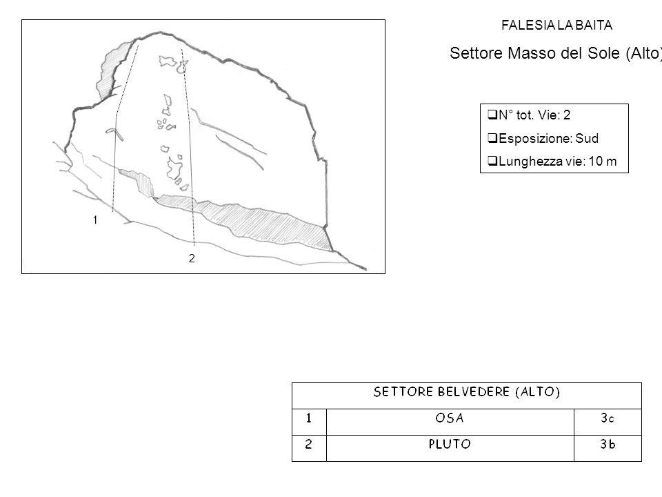 FALESIA LA BAITA Settore Masso del Sole (Alto)  N° tot. Vie: 2  Esposizione: Sud  Lunghezza vie: 10 m 1 2