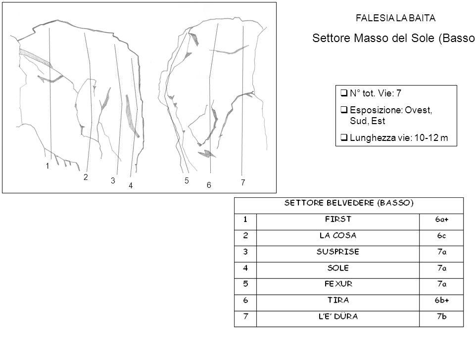 FALESIA LA BAITA Settore Masso del Sole (Basso)  N° tot. Vie: 7  Esposizione: Ovest, Sud, Est  Lunghezza vie: 10-12 m 1 2 3 4 5 6 7