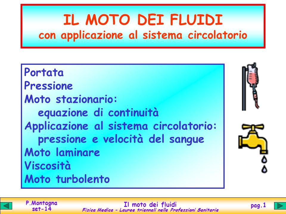 P.Montagna set-14 Il moto dei fluidi Fisica Medica – Lauree triennali nelle Professioni Sanitarie pag.2 Portata di un fluido V tt Q= V/  t m 3 /s portata = volume di liquido intervallo di tempo SI cgs pratico m 3 /s cm 3 /s l/min Portata del sangue: 5 l/min = (5000 cm 3 )/(60 s) = 83.33 cm 3 /s Es.