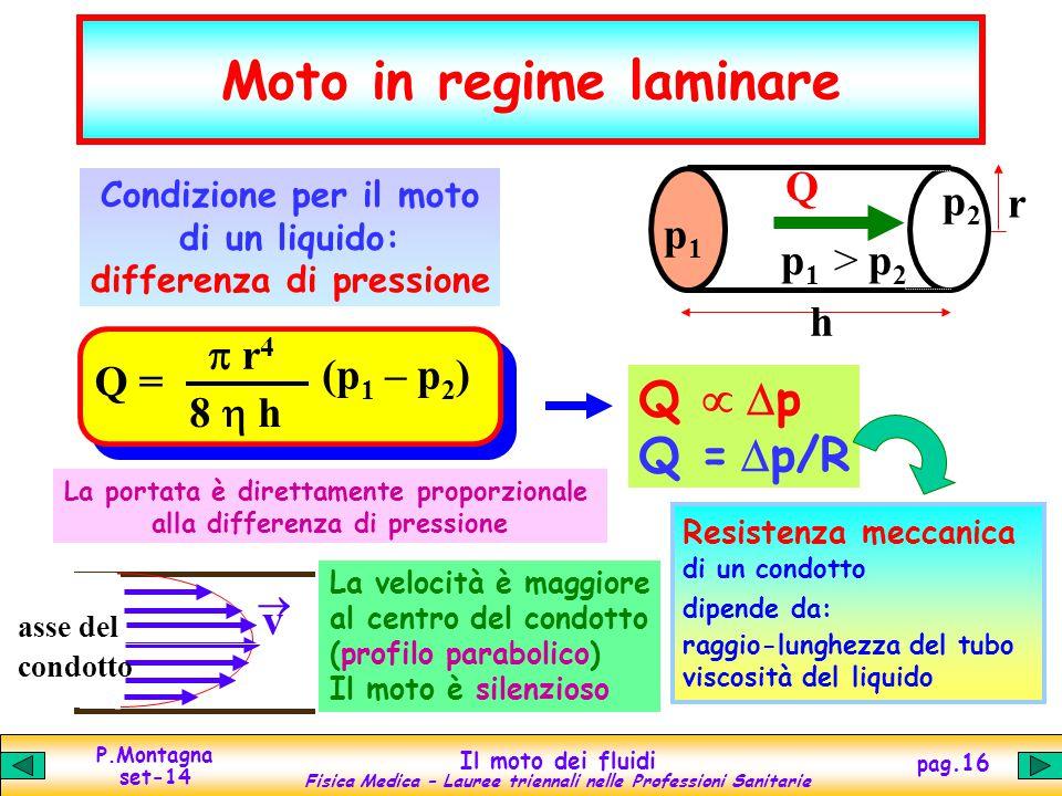 P.Montagna set-14 Il moto dei fluidi Fisica Medica – Lauree triennali nelle Professioni Sanitarie pag.16 Moto in regime laminare r p1p1 p2p2 p 1 > p 2