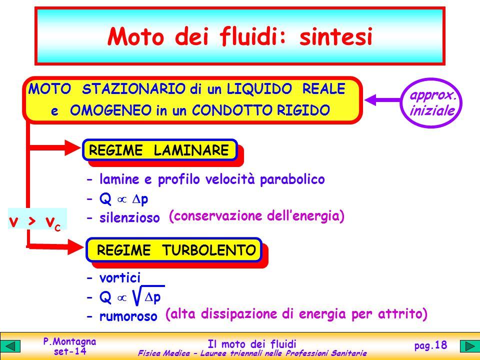 P.Montagna set-14 Il moto dei fluidi Fisica Medica – Lauree triennali nelle Professioni Sanitarie pag.18 Moto dei fluidi: sintesi MOTO STAZIONARIO di