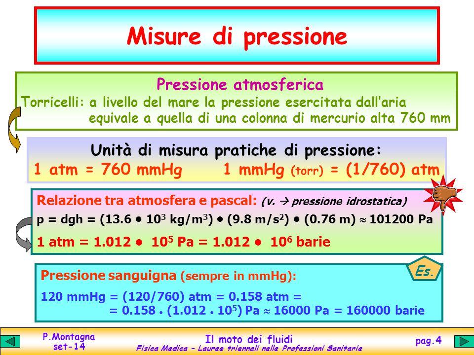 P.Montagna set-14 Il moto dei fluidi Fisica Medica – Lauree triennali nelle Professioni Sanitarie pag.4 Misure di pressione Pressione atmosferica Torr