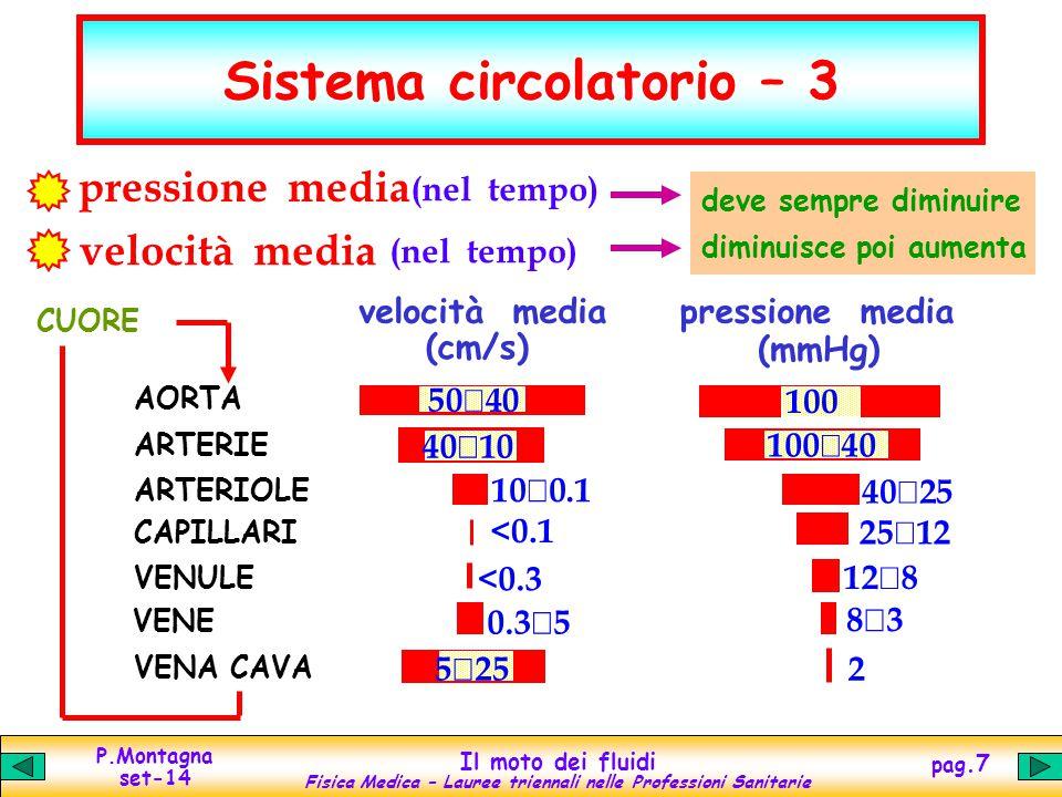 P.Montagna set-14 Il moto dei fluidi Fisica Medica – Lauree triennali nelle Professioni Sanitarie pag.8 Equazione di continuita' - 1 MOTO STAZIONARIO Q = costante nel tempo in ogni sezione senza SORGENTI senza BUCHI Nello stesso intervallo di tempo  t: Sv  t = S'v'  t S S v v  t v v tv t Q = V tt S v  t tt = S v = costante=