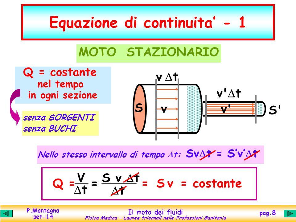 P.Montagna set-14 Il moto dei fluidi Fisica Medica – Lauree triennali nelle Professioni Sanitarie pag.9 Equazione di continuita' - 2 S 1 = 5 cm 2 v 1 = 20 cm/s S 2 = 1.25 cm 2 v 2 = 80 cm/s Q = 100 cm 3 /s A S 1 = 5 cm 2 B S 2 = 1.25 cm 2 C S 3 = 0.5 cm 2 S 3 = 2.5 cm 2 v 3 = 40 cm/s Se il condotto si apre in piu' diramazioni, bisogna considerare la superficie totale.