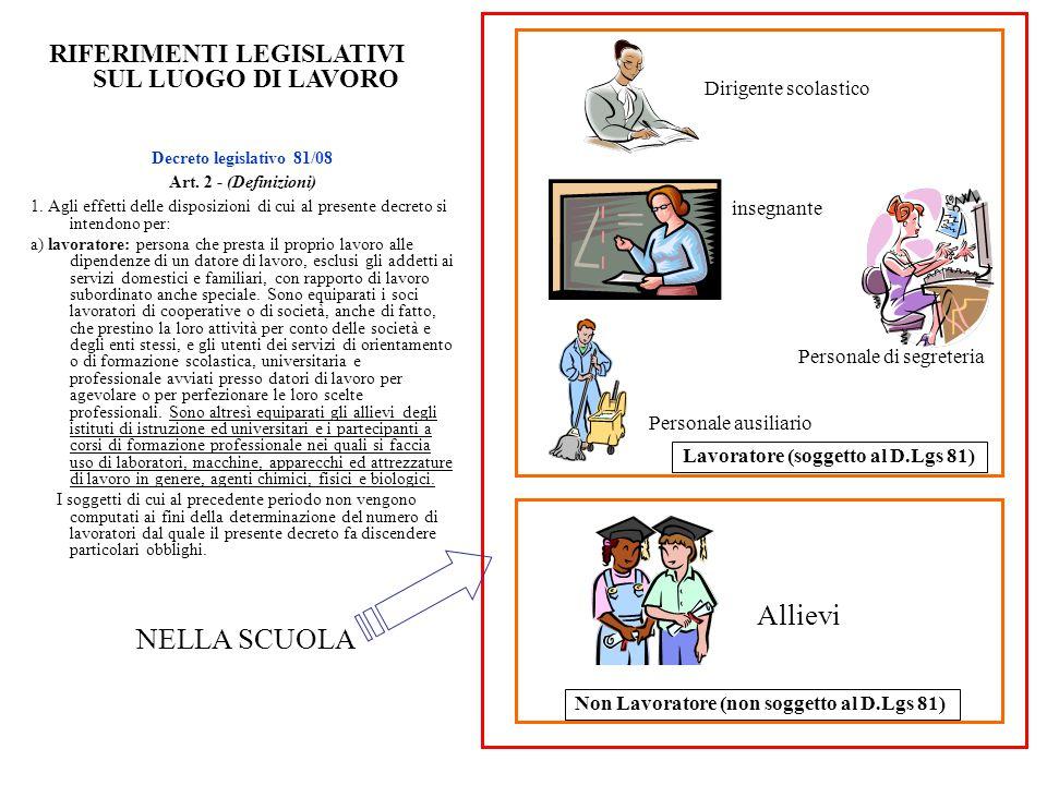 Decreto legislativo 81/08 Art. 2 - (Definizioni) 1. Agli effetti delle disposizioni di cui al presente decreto si intendono per: a) lavoratore: person