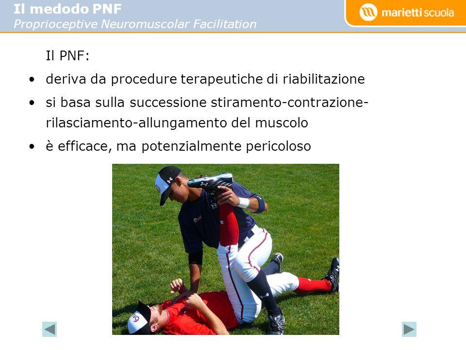 Il PNF: deriva da procedure terapeutiche di riabilitazione si basa sulla successione stiramento-contrazione- rilasciamento-allungamento del muscolo è efficace, ma potenzialmente pericoloso Il medodo PNF Proprioceptive Neuromuscolar Facilitation