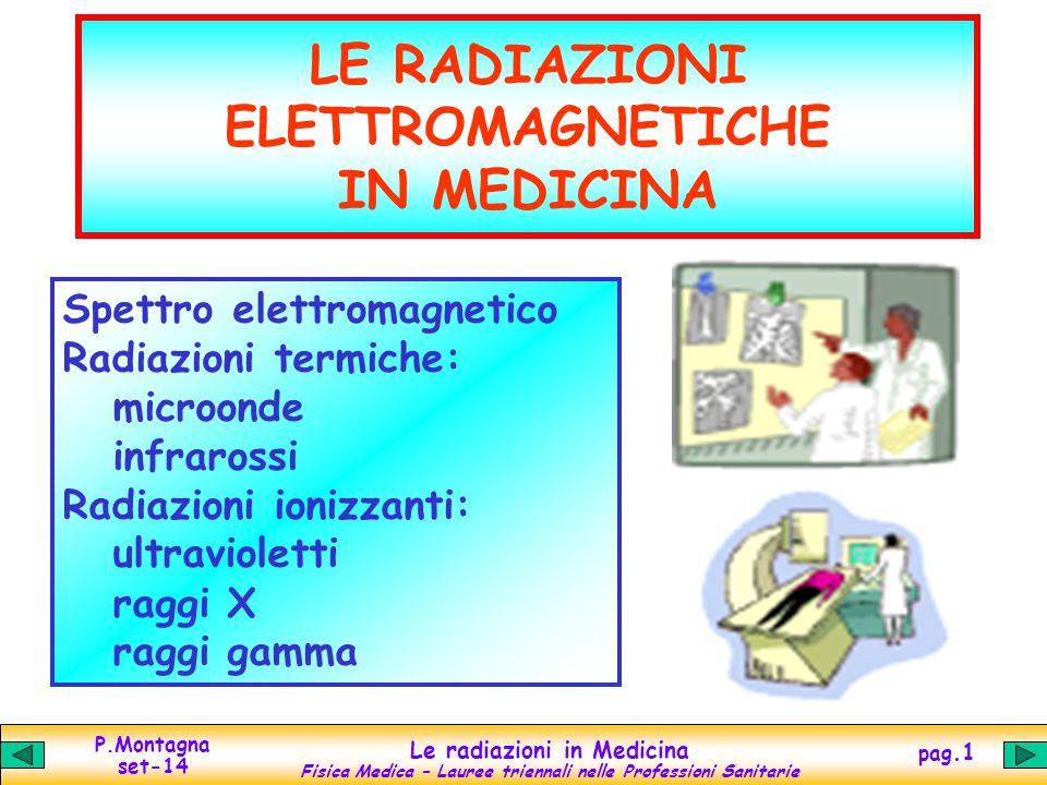 P.Montagna set-14 Le radiazioni in Medicina Fisica Medica – Lauree triennali nelle Professioni Sanitarie pag.2 Spettro elettromagnetico = c= c E = h ONDE RADIO MICRO ONDE INFRA- -ROSSO ULTRA- -VIOLETTO RAGGI X GAMMA 10 2 1 10 –2 10 –4 10 –6 10 –8 10 –10 10 –12 10 –14 (m) (m) (Hz) (Hz) 10 6 10 8 3 10 8 Hz 10 10 12 10 14 10 16 10 18 10 20 10 22 (cm)(mm) (  m) (Å) (fermi) (nm) VISIBILE MeVMeV keVkeV GeVGeV (eV) E 10 3 10 6 10 9 700 600500 400 (nm) colori