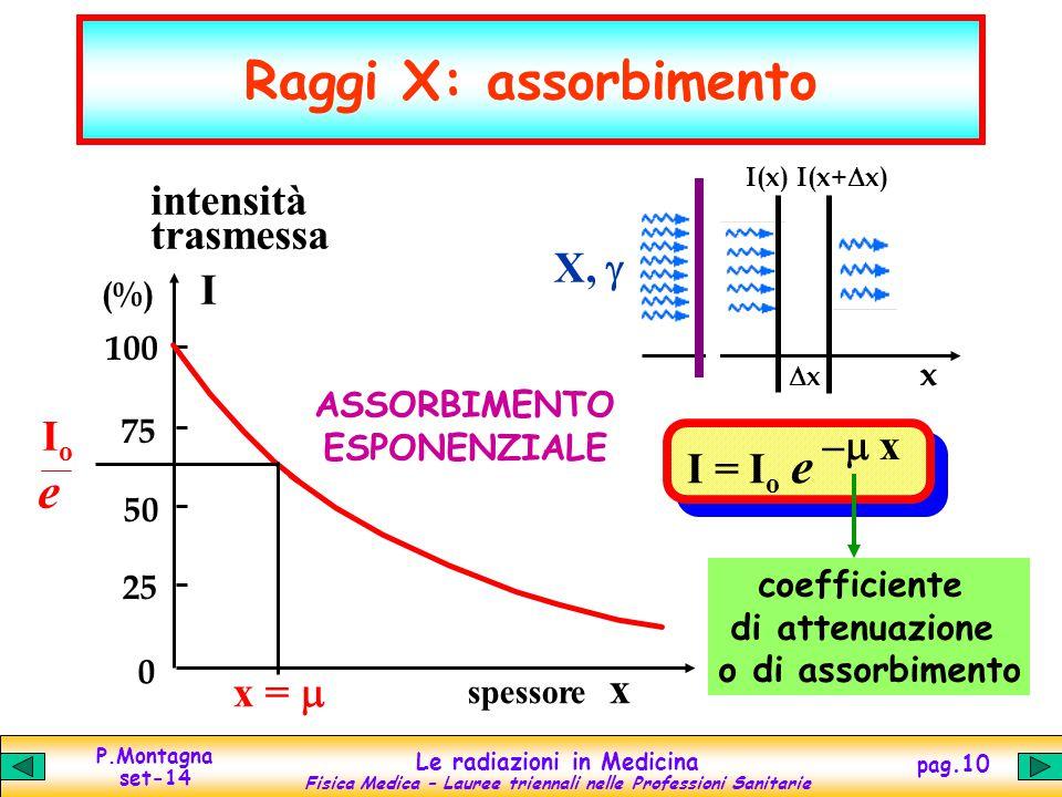 P.Montagna set-14 Le radiazioni in Medicina Fisica Medica – Lauree triennali nelle Professioni Sanitarie pag.10 Raggi X: assorbimento xx x I(x) I(x+  x) X,  0 25 50 75 100 intensità trasmessa (%) I x =  IoIo e spessore x ASSORBIMENTO ESPONENZIALE I = I o e –  x coefficiente di attenuazione o di assorbimento