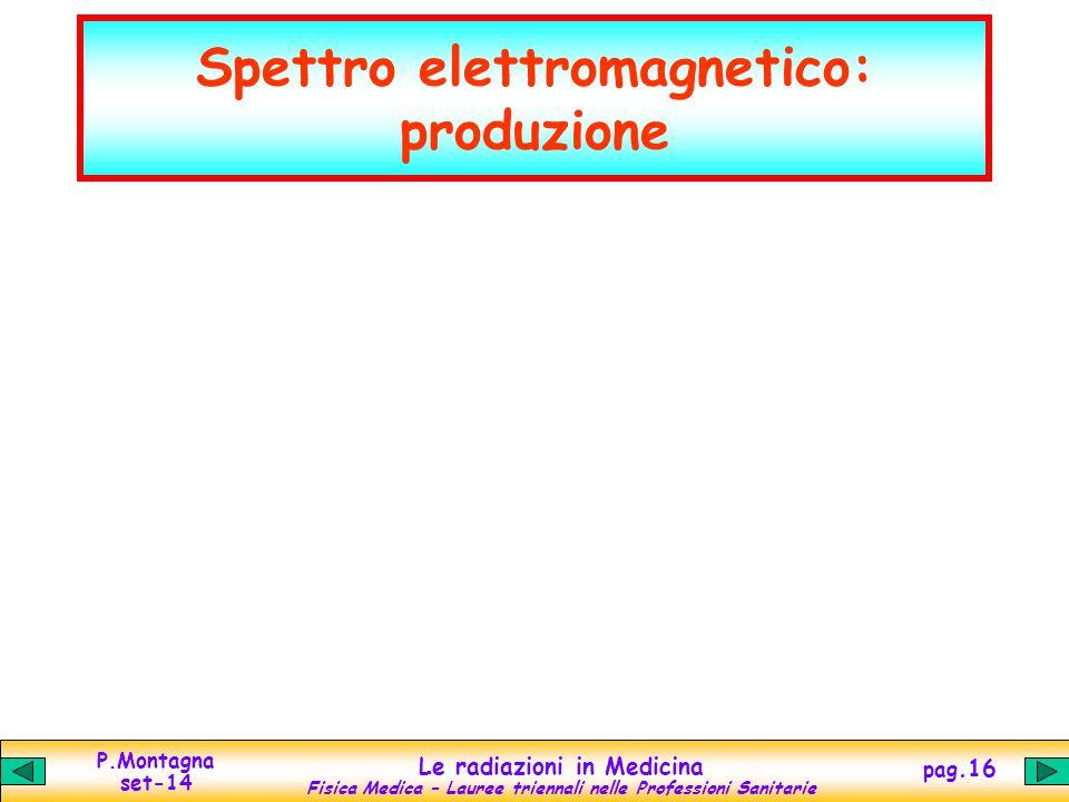 P.Montagna set-14 Le radiazioni in Medicina Fisica Medica – Lauree triennali nelle Professioni Sanitarie pag.16 Spettro elettromagnetico: produzione
