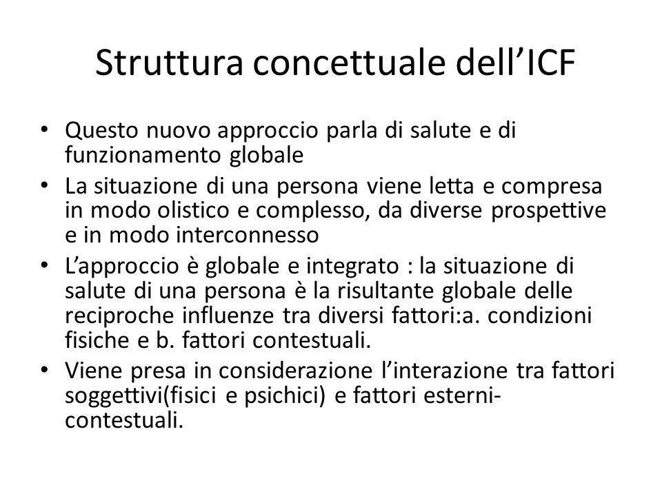 Struttura concettuale dell'ICF Questo nuovo approccio parla di salute e di funzionamento globale La situazione di una persona viene letta e compresa i
