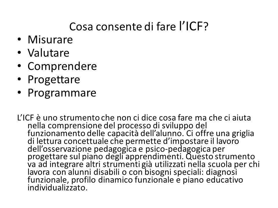 Cosa consente di fare l'ICF ? Misurare Valutare Comprendere Progettare Programmare L'ICF è uno strumento che non ci dice cosa fare ma che ci aiuta nel