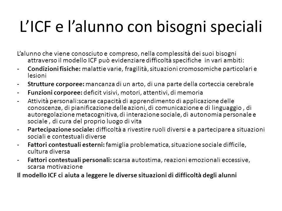 L'ICF e l'alunno con bisogni speciali L'alunno che viene conosciuto e compreso, nella complessità dei suoi bisogni attraverso il modello ICF può evide
