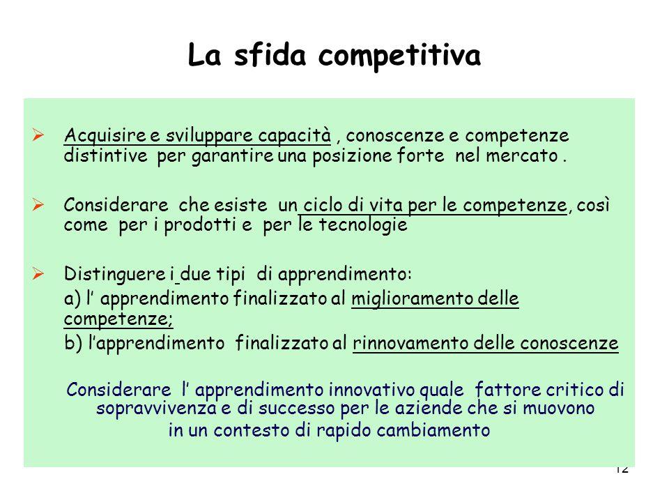 12 La sfida competitiva  Acquisire e sviluppare capacità, conoscenze e competenze distintive per garantire una posizione forte nel mercato.  Conside
