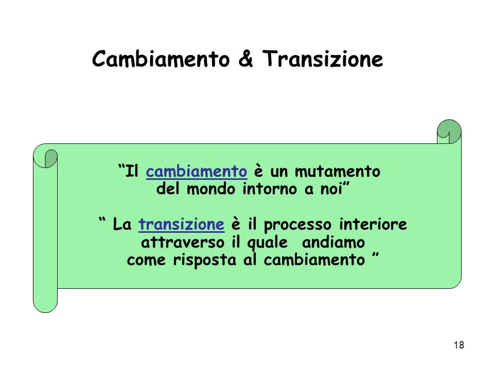 18 Cambiamento & Transizione Il cambiamento è un mutamento del mondo intorno a noi La transizione è il processo interiore attraverso il quale andiamo come risposta al cambiamento