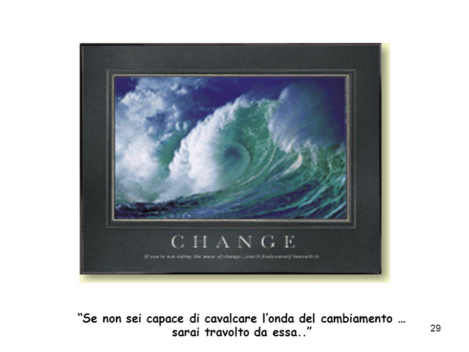 29 Se non sei capace di cavalcare l'onda del cambiamento … sarai travolto da essa..