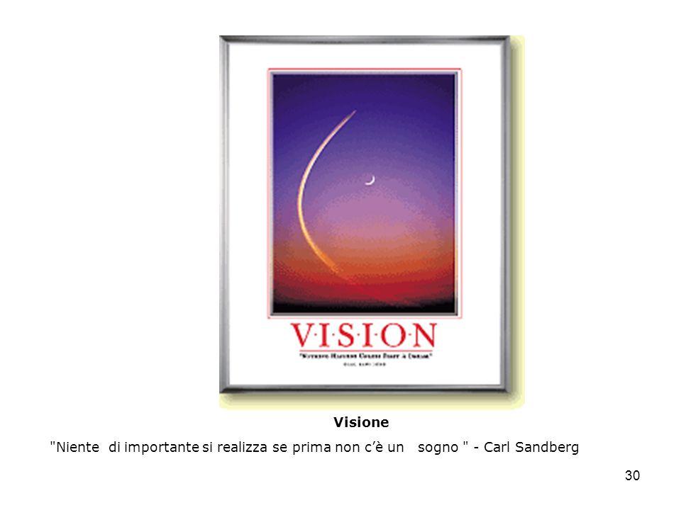30 Visione Niente di importante si realizza se prima non c'è un sogno - Carl Sandberg