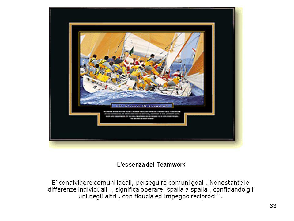 33 L 'essenza del Teamwork E' condividere comuni ideali, perseguire comuni goal.