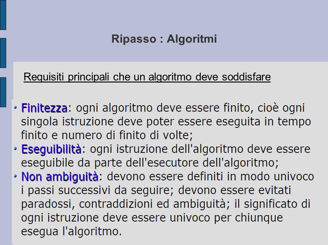 Ripasso : Algoritmi DIAGRAMMA A BLOCCHI O FLOW-CHART