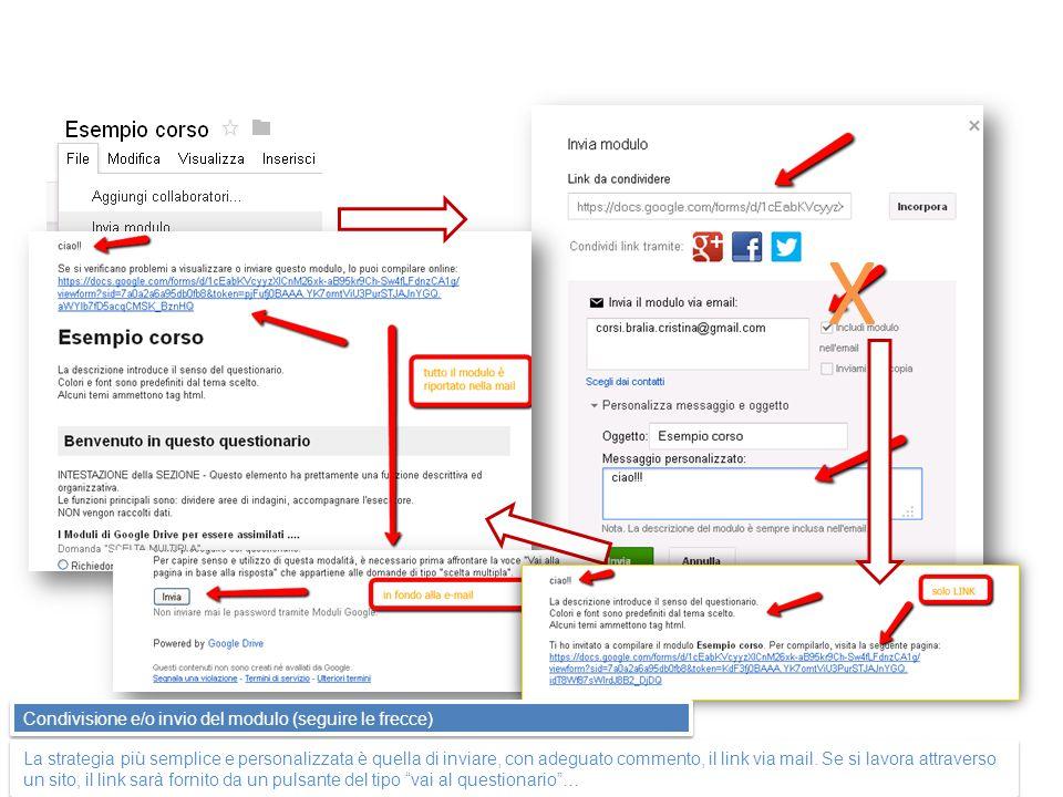 X Condivisione e/o invio del modulo (seguire le frecce) La strategia più semplice e personalizzata è quella di inviare, con adeguato commento, il link via mail.