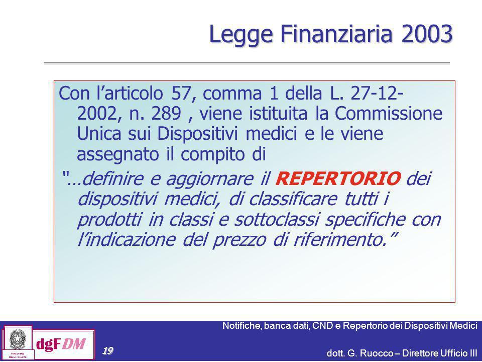 Notifiche, banca dati, CND e Repertorio dei Dispositivi Medici dott. G. Ruocco – Direttore Ufficio III dgFDM MINISTERO DELLA SALUTE 19 Legge Finanziar