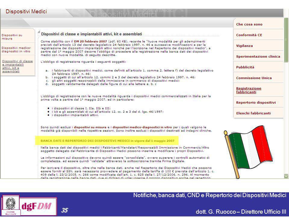 Notifiche, banca dati, CND e Repertorio dei Dispositivi Medici dott. G. Ruocco – Direttore Ufficio III dgFDM MINISTERO DELLA SALUTE 35
