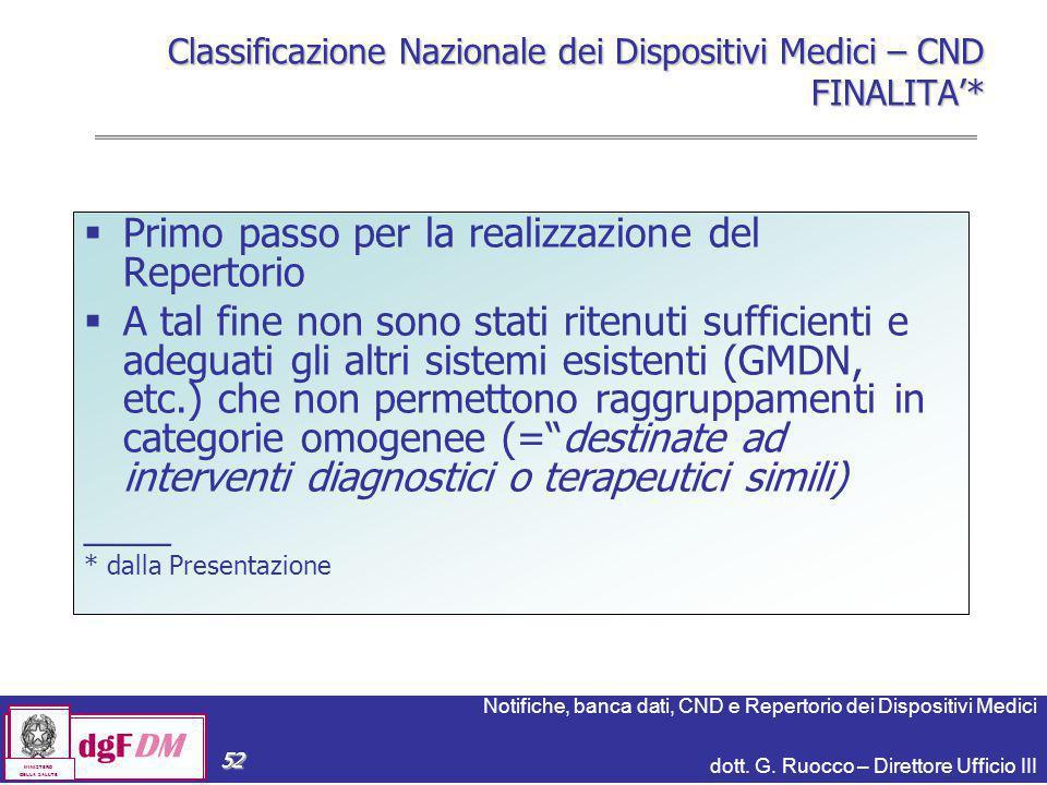 Notifiche, banca dati, CND e Repertorio dei Dispositivi Medici dott. G. Ruocco – Direttore Ufficio III dgFDM MINISTERO DELLA SALUTE 52 Classificazione