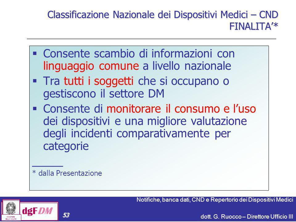 Notifiche, banca dati, CND e Repertorio dei Dispositivi Medici dott. G. Ruocco – Direttore Ufficio III dgFDM MINISTERO DELLA SALUTE 53 Classificazione