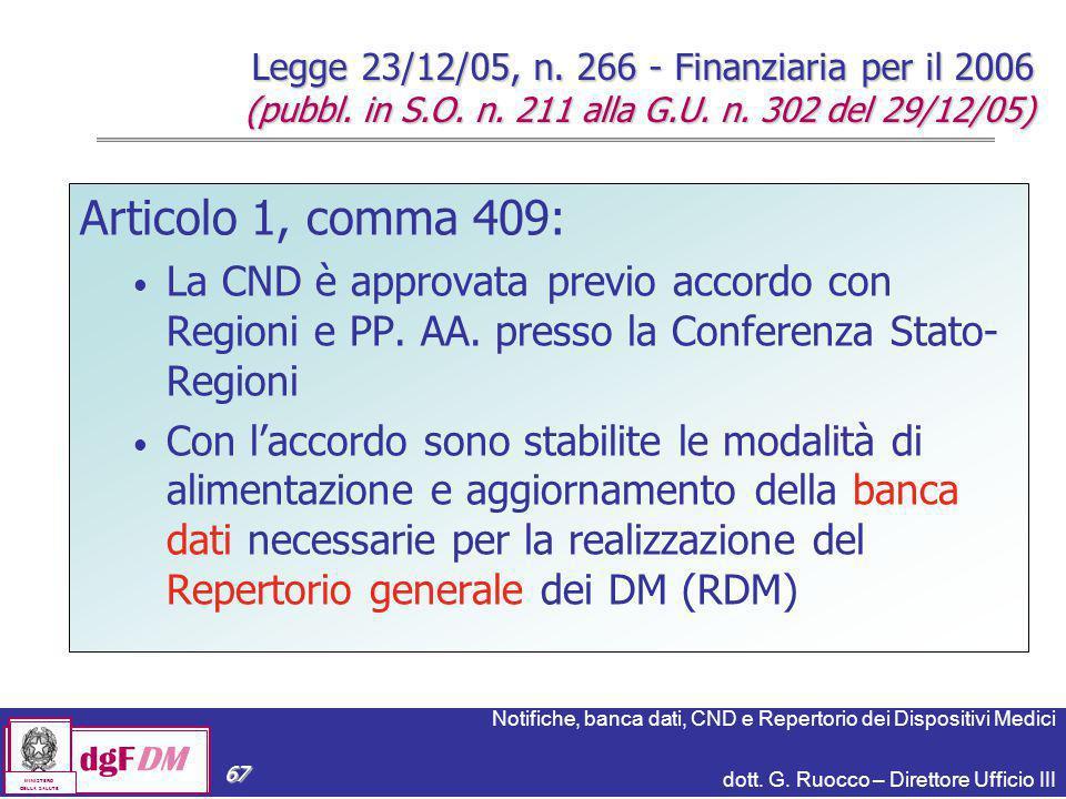 Notifiche, banca dati, CND e Repertorio dei Dispositivi Medici dott. G. Ruocco – Direttore Ufficio III dgFDM MINISTERO DELLA SALUTE 67 Legge 23/12/05,