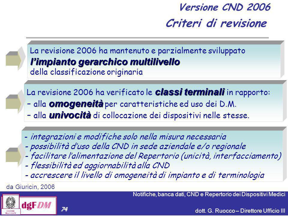 Notifiche, banca dati, CND e Repertorio dei Dispositivi Medici dott. G. Ruocco – Direttore Ufficio III dgFDM MINISTERO DELLA SALUTE 74 classi terminal