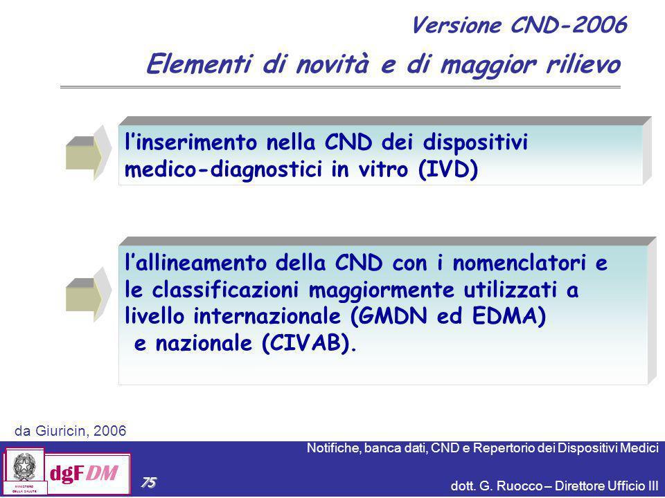 Notifiche, banca dati, CND e Repertorio dei Dispositivi Medici dott. G. Ruocco – Direttore Ufficio III dgFDM MINISTERO DELLA SALUTE 75 Versione CND-20