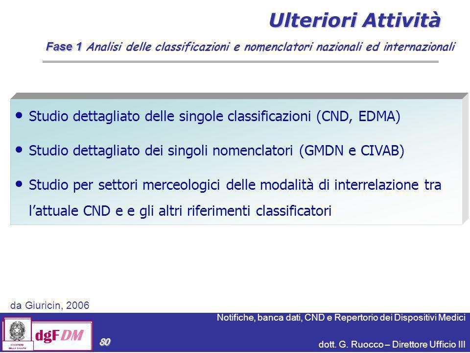 Notifiche, banca dati, CND e Repertorio dei Dispositivi Medici dott. G. Ruocco – Direttore Ufficio III dgFDM MINISTERO DELLA SALUTE 80 Studio dettagli