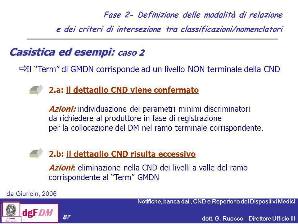 Notifiche, banca dati, CND e Repertorio dei Dispositivi Medici dott. G. Ruocco – Direttore Ufficio III dgFDM MINISTERO DELLA SALUTE 87 2.b: il dettagl