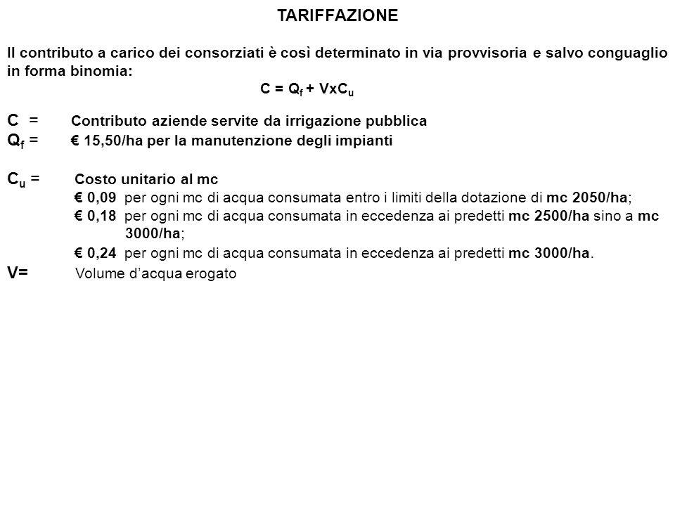 TARIFFAZIONE Il contributo a carico dei consorziati è così determinato in via provvisoria e salvo conguaglio in forma binomia: C = Q f + VxC u C = Con